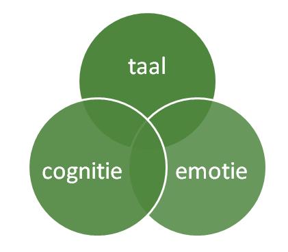 taal cognitie emotie_0